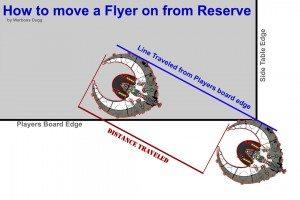 FlyersReserveRule1correct