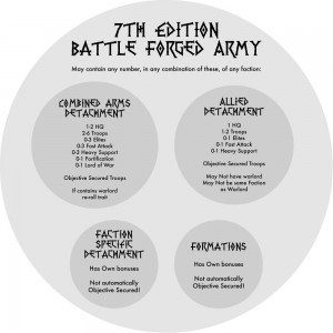 battleforged2