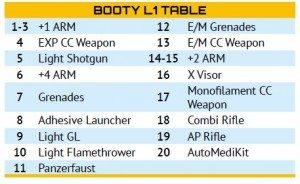 Booty L1 Table