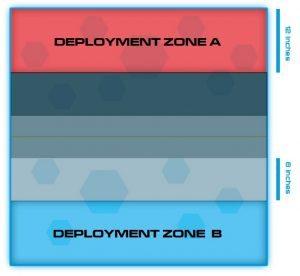 Frontline deployment