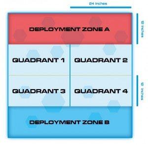 Quad Control deploy