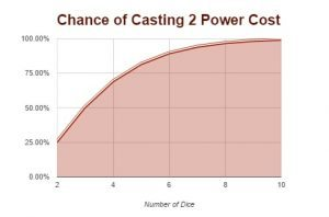 Psychic_Phase_Casting_2_Power_Cost