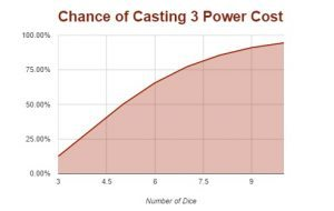 Psychic_Phase_Casting_3_Power_Cost