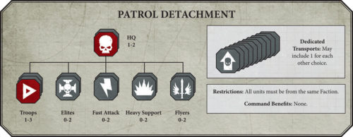 New40kBattleforgedDetachment1-500x194
