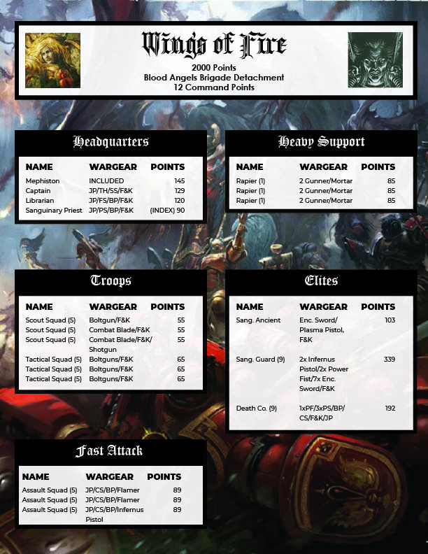Blood Angels Review – Sanguinary Guard | Frontline Gaming